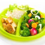 PORTION CONTROL AND GUIDE: THE PRACTICAL